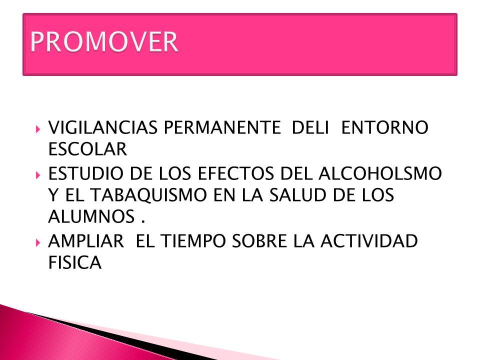 VIGILANCIAS PERMANENTE DELI ENTORNO ESCOLAR ESTUDIO DE LOS EFECTOS DEL ALCOHOLSMO Y EL TABAQUISMO EN LA SALUD DE LOS ALUMNOS.