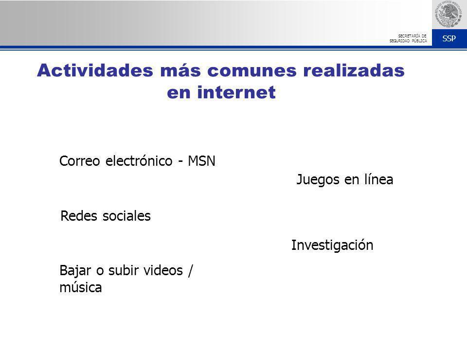 SSP SECRETARÍA DE SEGURIDAD PÚBLICA Actividades más comunes realizadas en internet Correo electrónico - MSN Bajar o subir videos / música Juegos en lí