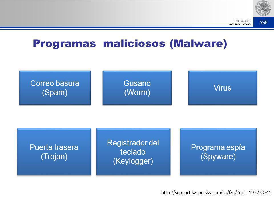 SSP SECRETARÍA DE SEGURIDAD PÚBLICA Programas maliciosos (Malware) Correo basura (Spam) Correo basura (Spam) Virus Gusano (Worm) Gusano (Worm) Program