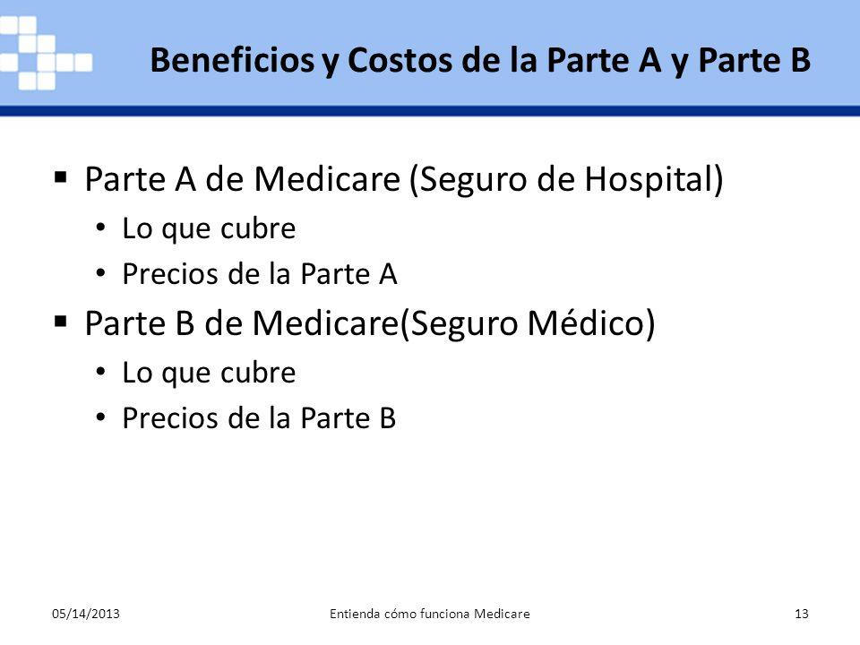 05/14/2013Entienda cómo funciona Medicare13 Parte A de Medicare (Seguro de Hospital) Lo que cubre Precios de la Parte A Parte B de Medicare(Seguro Méd