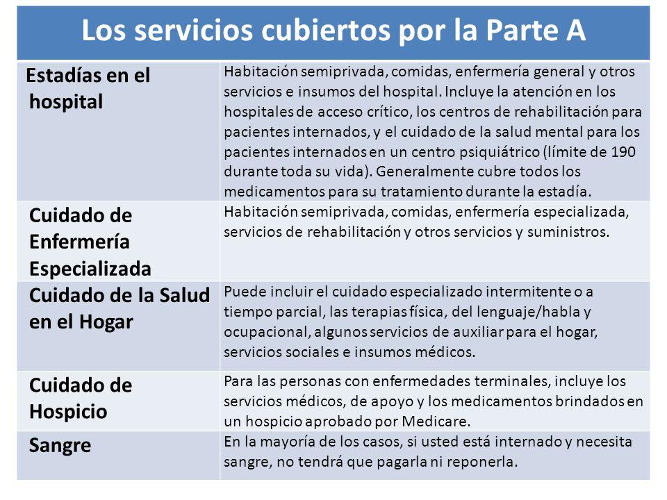 05/14/2013Entienda cómo funciona Medicare14 Los servicios cubiertos por la Parte A Estadías en el hospital Habitación semiprivada, comidas, enfermería