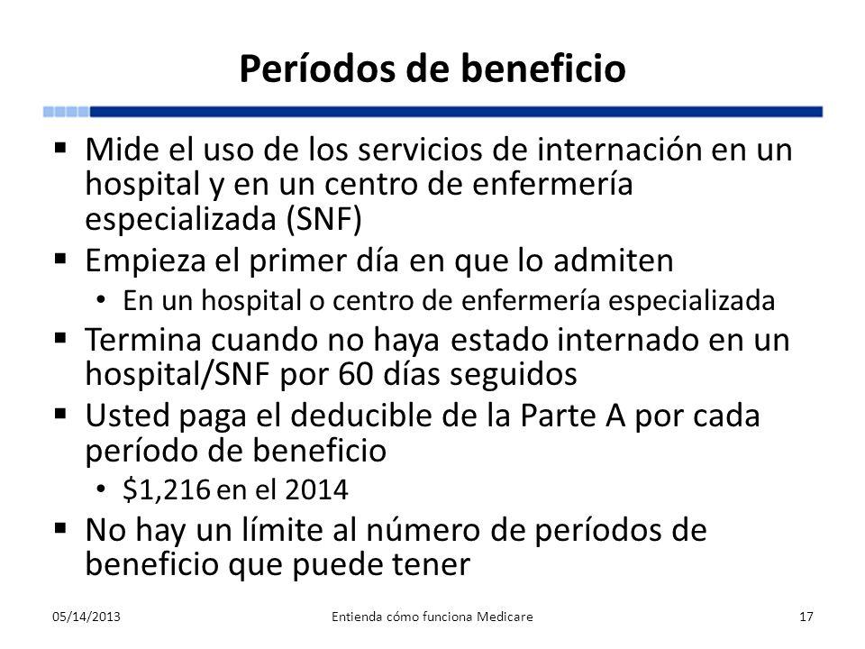 Períodos de beneficio Mide el uso de los servicios de internación en un hospital y en un centro de enfermería especializada (SNF) Empieza el primer dí