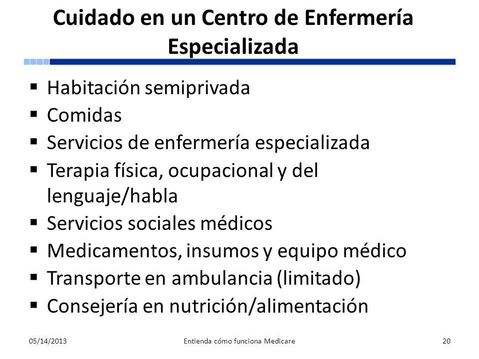 Cuidado en un Centro de Enfermería Especializada Habitación semiprivada Comidas Servicios de enfermería especializada Terapia física, ocupacional y de