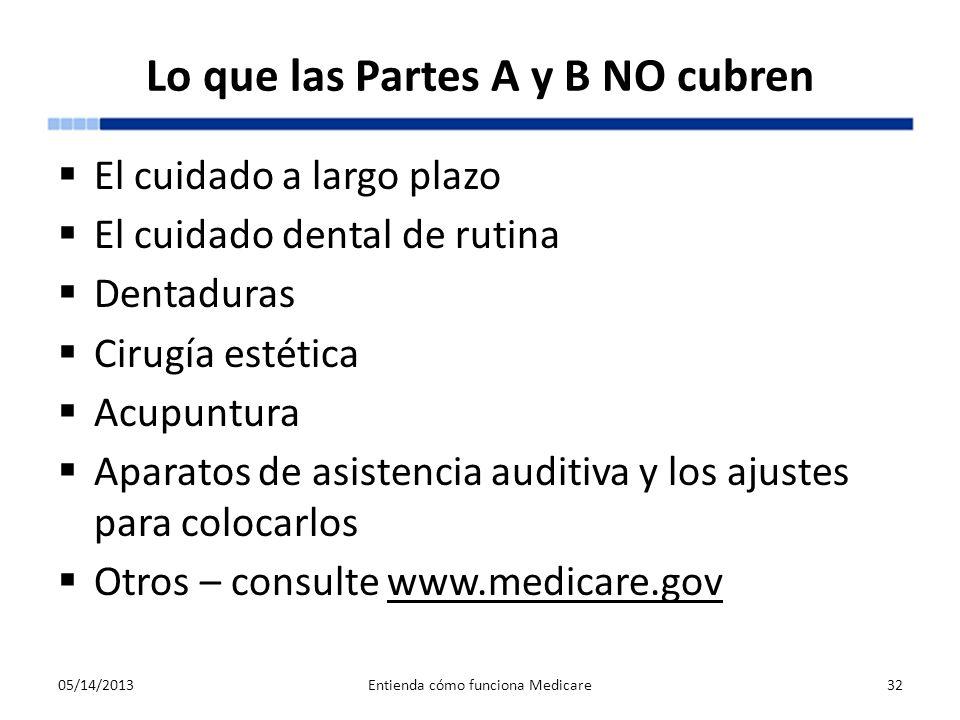 Lo que las Partes A y B NO cubren El cuidado a largo plazo El cuidado dental de rutina Dentaduras Cirugía estética Acupuntura Aparatos de asistencia a