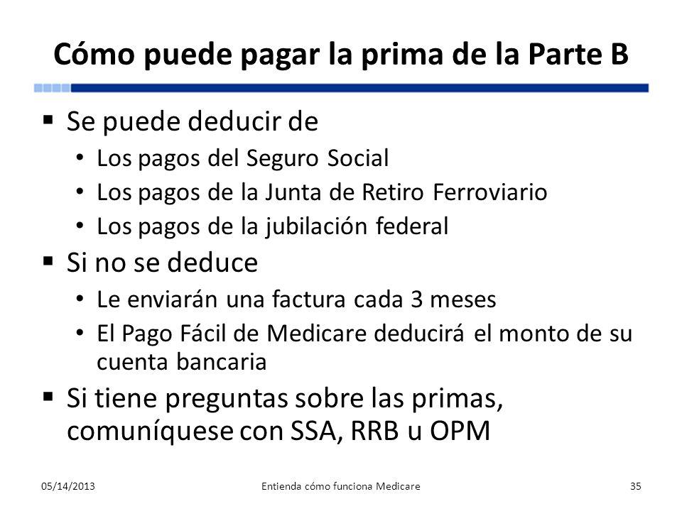 Cómo puede pagar la prima de la Parte B Se puede deducir de Los pagos del Seguro Social Los pagos de la Junta de Retiro Ferroviario Los pagos de la ju
