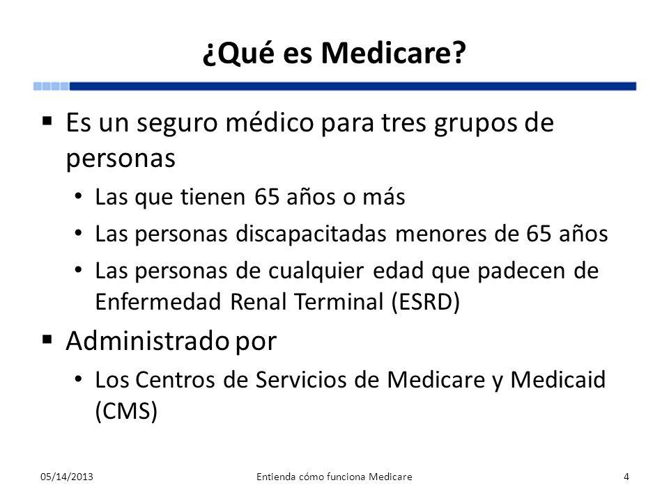 Medicare tiene cuatro partes Parte A Seguro de Hospital Parte B Seguro Médico Parte C Planes Medicare Advantage (HMO/PPO) Incluye las Partes A, y B y generalmente la Parte D Parte D Cobertura de recetas médicas de Medicare 05/14/2013Entienda cómo funciona Medicare5