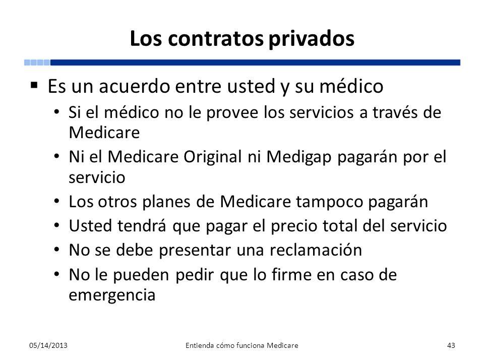 Los contratos privados Es un acuerdo entre usted y su médico Si el médico no le provee los servicios a través de Medicare Ni el Medicare Original ni M