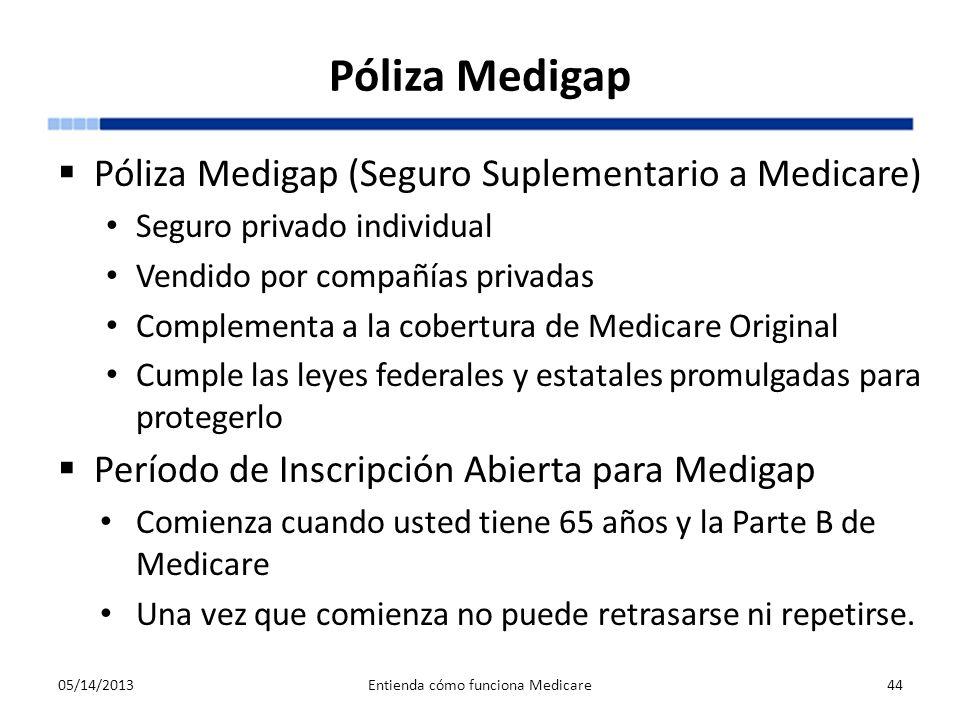 Póliza Medigap Póliza Medigap (Seguro Suplementario a Medicare) Seguro privado individual Vendido por compañías privadas Complementa a la cobertura de