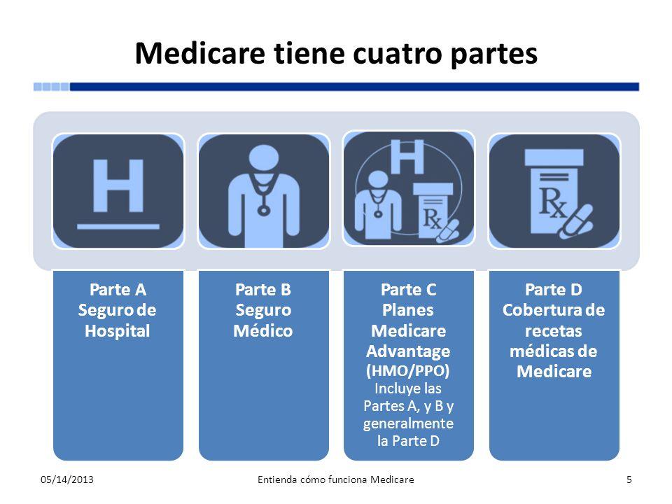 Medicare tiene cuatro partes Parte A Seguro de Hospital Parte B Seguro Médico Parte C Planes Medicare Advantage (HMO/PPO) Incluye las Partes A, y B y