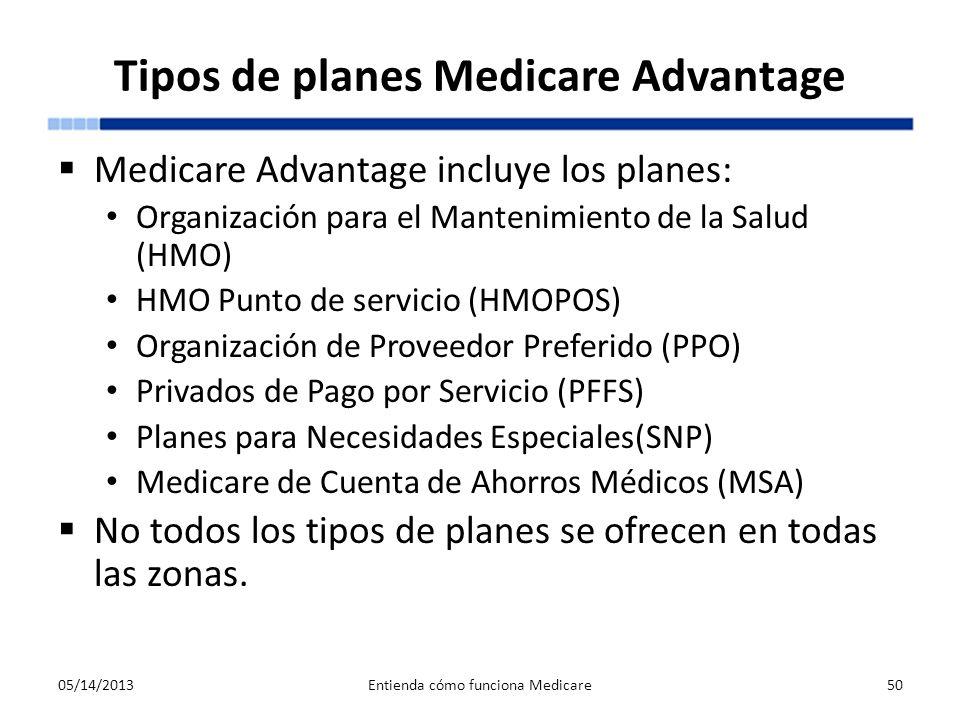 Tipos de planes Medicare Advantage Medicare Advantage incluye los planes: Organización para el Mantenimiento de la Salud (HMO) HMO Punto de servicio (
