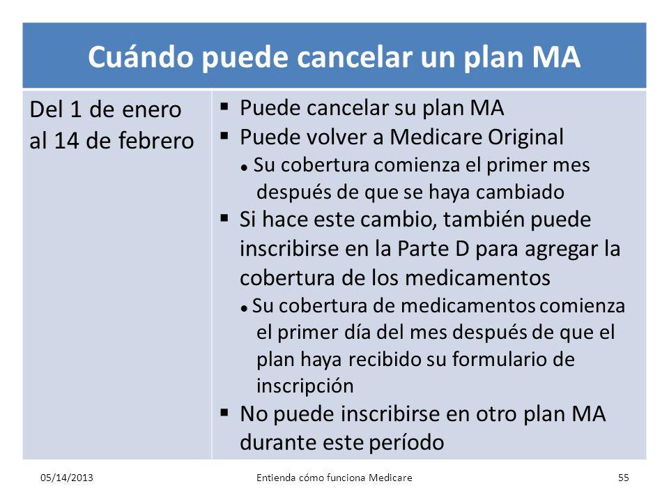 05/14/2013Entienda cómo funciona Medicare55 Cuándo puede cancelar un plan MA Del 1 de enero al 14 de febrero Puede cancelar su plan MA Puede volver a