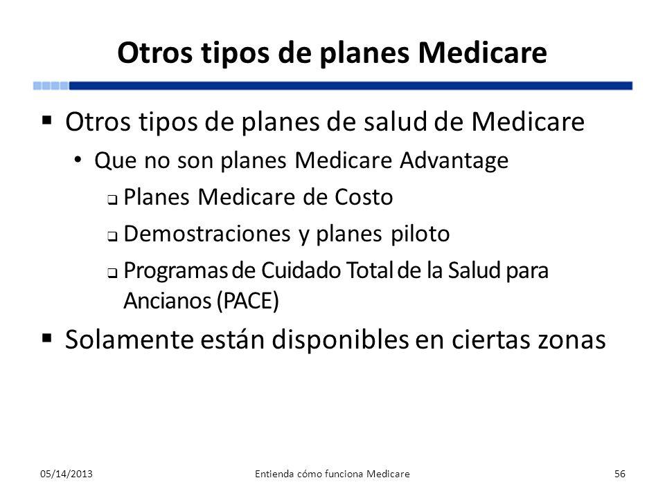 Otros tipos de planes Medicare Otros tipos de planes de salud de Medicare Que no son planes Medicare Advantage Planes Medicare de Costo Demostraciones