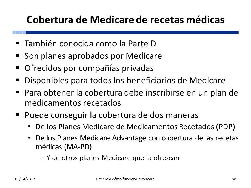 También conocida como la Parte D Son planes aprobados por Medicare Ofrecidos por compañías privadas Disponibles para todos los beneficiarios de Medica