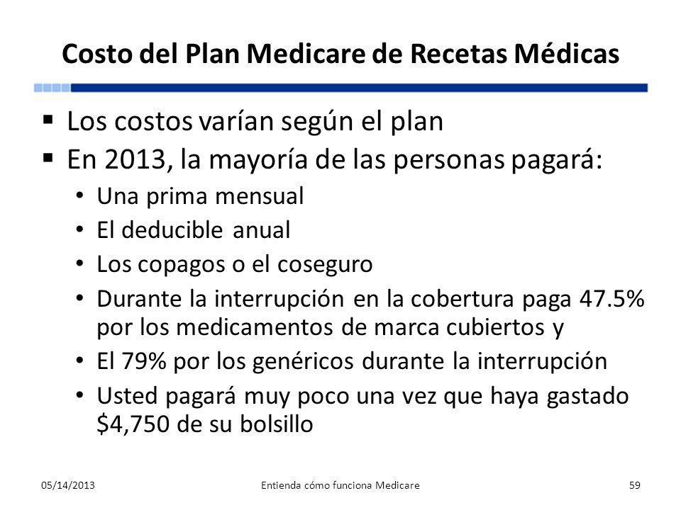 Costo del Plan Medicare de Recetas Médicas Los costos varían según el plan En 2013, la mayoría de las personas pagará: Una prima mensual El deducible
