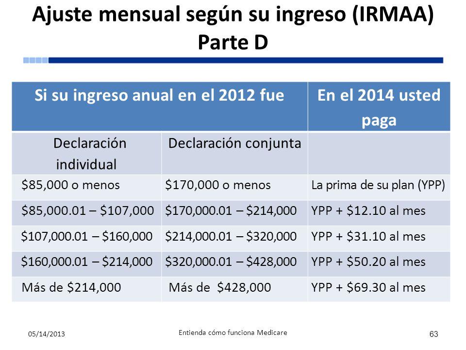 Ajuste mensual según su ingreso (IRMAA) Parte D 05/14/2013 63 Entienda cómo funciona Medicare Si su ingreso anual en el 2012 fue En el 2014 usted paga