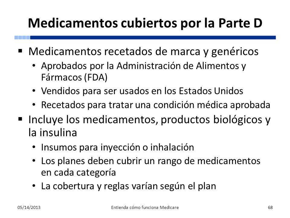 Medicamentos cubiertos por la Parte D Medicamentos recetados de marca y genéricos Aprobados por la Administración de Alimentos y Fármacos (FDA) Vendid