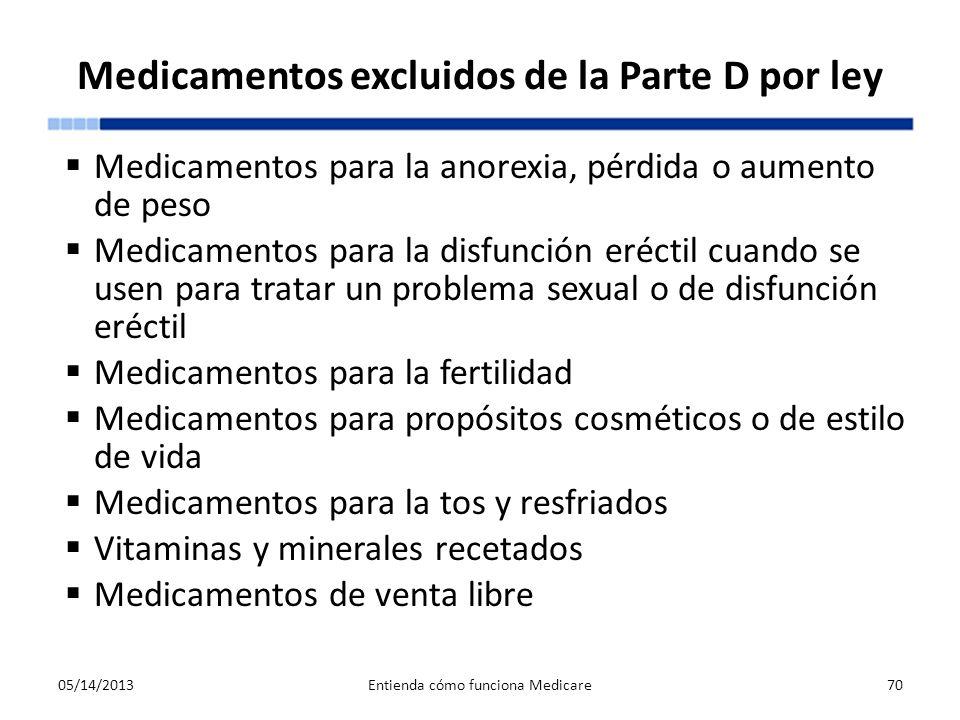 Medicamentos excluidos de la Parte D por ley Medicamentos para la anorexia, pérdida o aumento de peso Medicamentos para la disfunción eréctil cuando s
