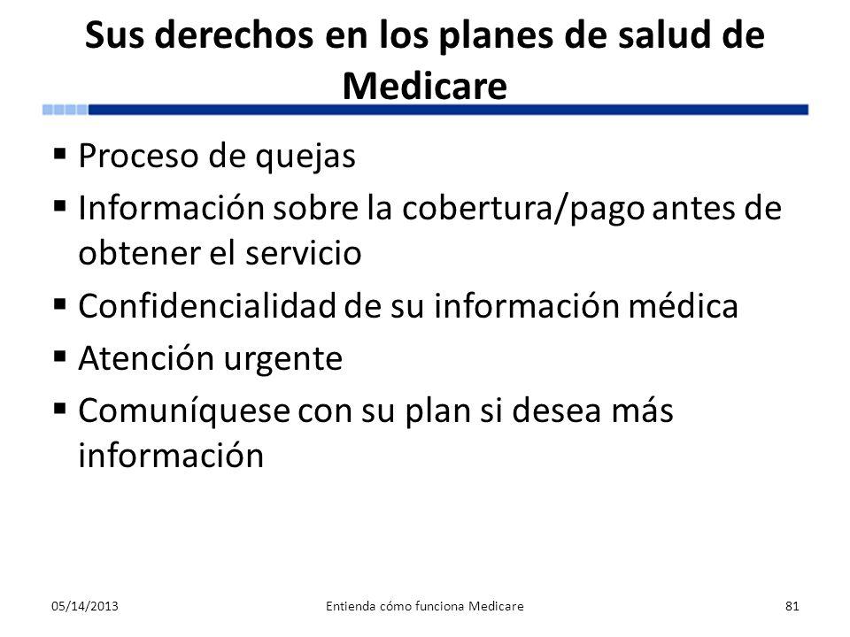 Sus derechos en los planes de salud de Medicare Proceso de quejas Información sobre la cobertura/pago antes de obtener el servicio Confidencialidad de