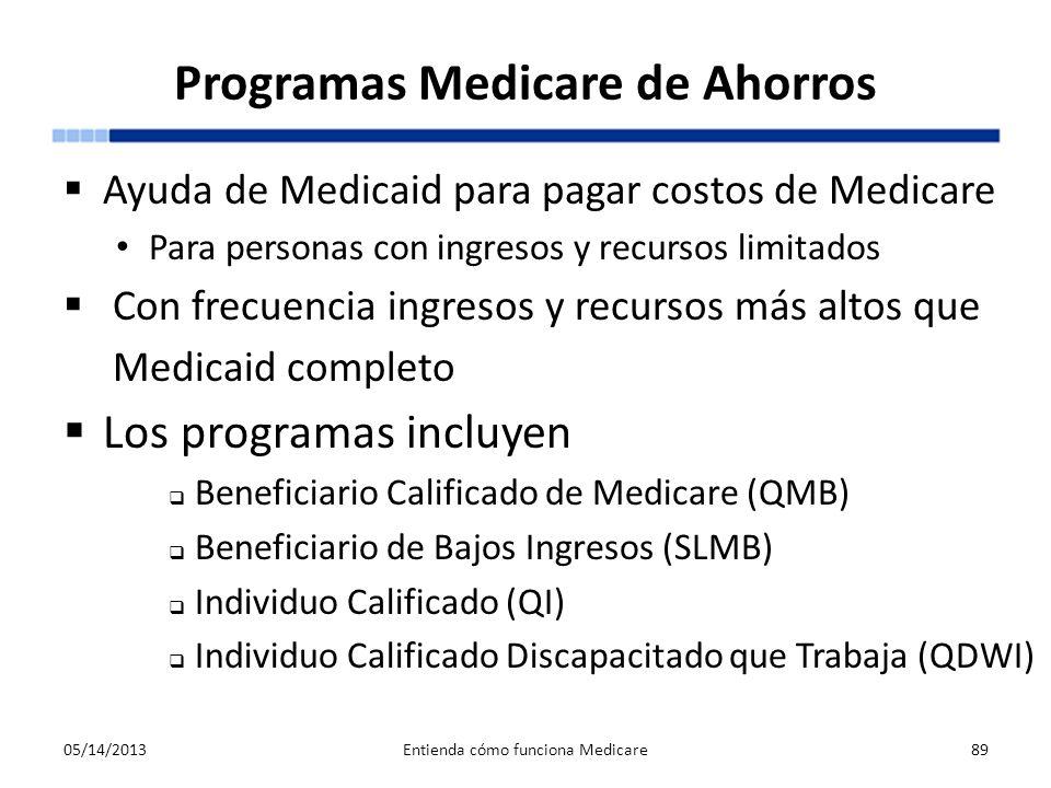 Programas Medicare de Ahorros Ayuda de Medicaid para pagar costos de Medicare Para personas con ingresos y recursos limitados Con frecuencia ingresos