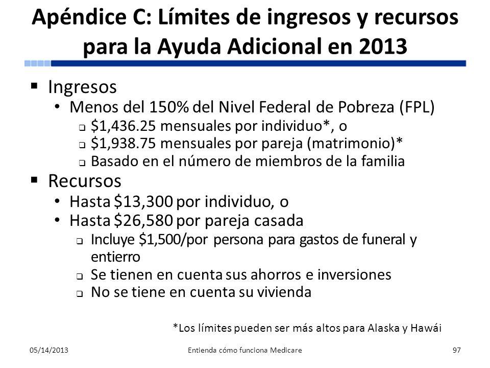 Apéndice C: Límites de ingresos y recursos para la Ayuda Adicional en 2013 Ingresos Menos del 150% del Nivel Federal de Pobreza (FPL) $1,436.25 mensua