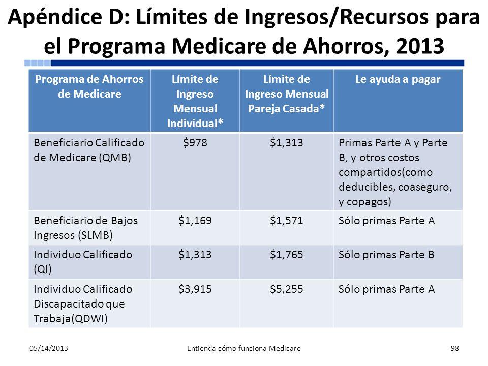 Apéndice D: Límites de Ingresos/Recursos para el Programa Medicare de Ahorros, 2013 05/14/2013Entienda cómo funciona Medicare98 Programa de Ahorros de