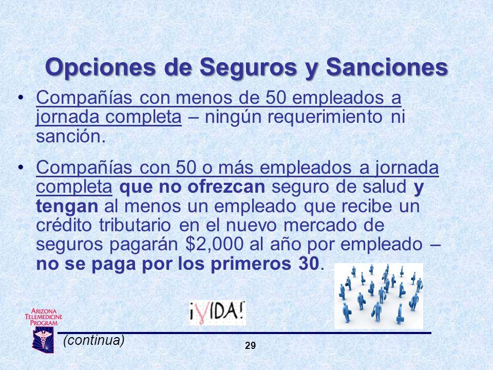29 Opciones de Seguros y Sanciones Compañías con menos de 50 empleados a jornada completa – ningún requerimiento ni sanción.