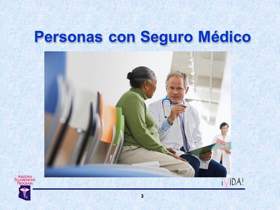 3 Personas con Seguro Médico Personas con Seguro Médico