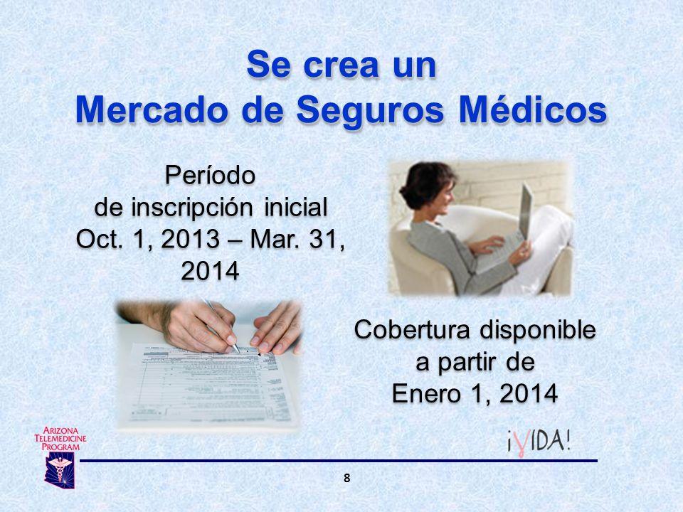 8 Se crea un Mercado de Seguros Médicos Se crea un Mercado de Seguros Médicos Período de inscripción inicial Oct.