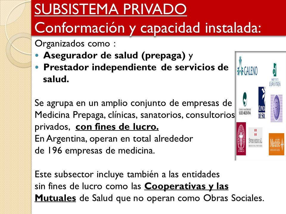 SUBSISTEMA PRIVADO Conformación y capacidad instalada: Organizados como : Asegurador de salud (prepaga) y Prestador independiente de servicios de salu
