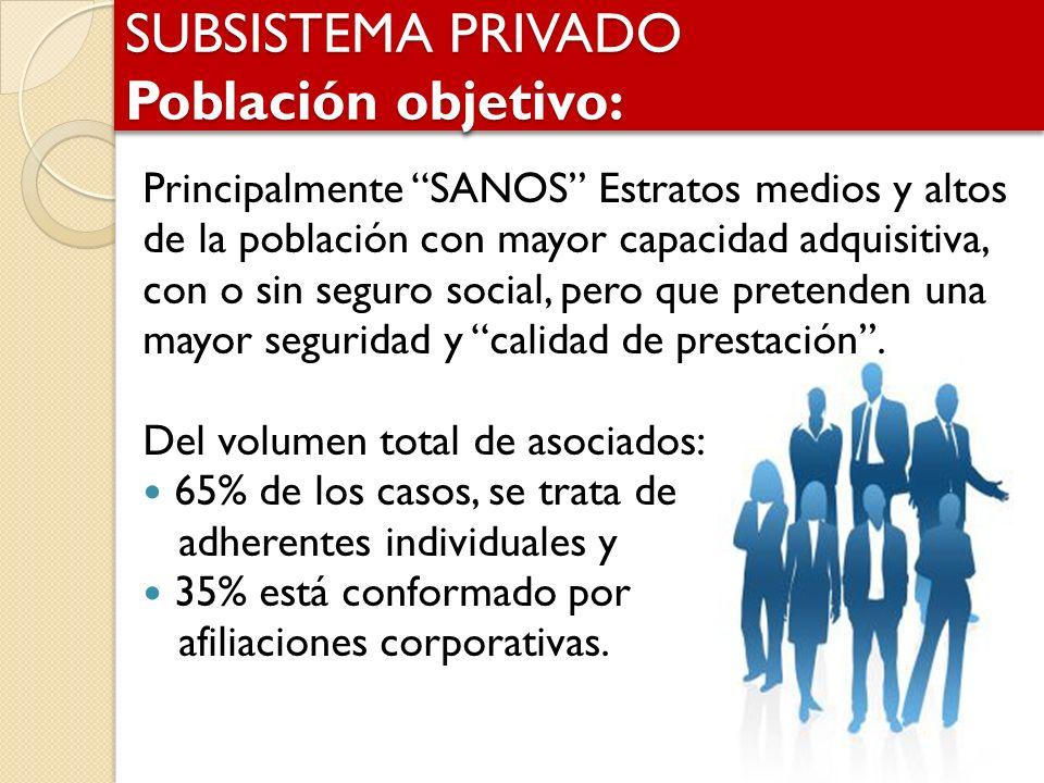 SUBSISTEMA PRIVADO Población objetivo: Principalmente SANOS Estratos medios y altos de la población con mayor capacidad adquisitiva, con o sin seguro
