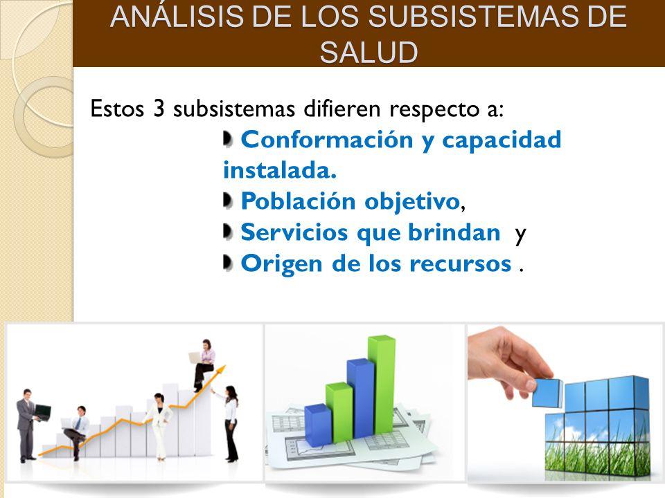 ANÁLISIS DE LOS SUBSISTEMAS DE SALUD Estos 3 subsistemas difieren respecto a: Conformación y capacidad instalada. Población objetivo, Servicios que br