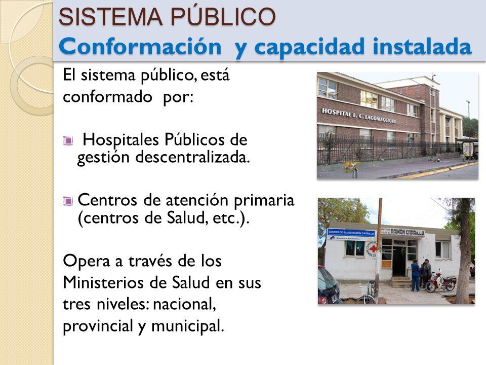 SISTEMA PÚBLICO Conformación y capacidad instalada El sistema público, está conformado por: Hospitales Públicos de gestión descentralizada. Centros de