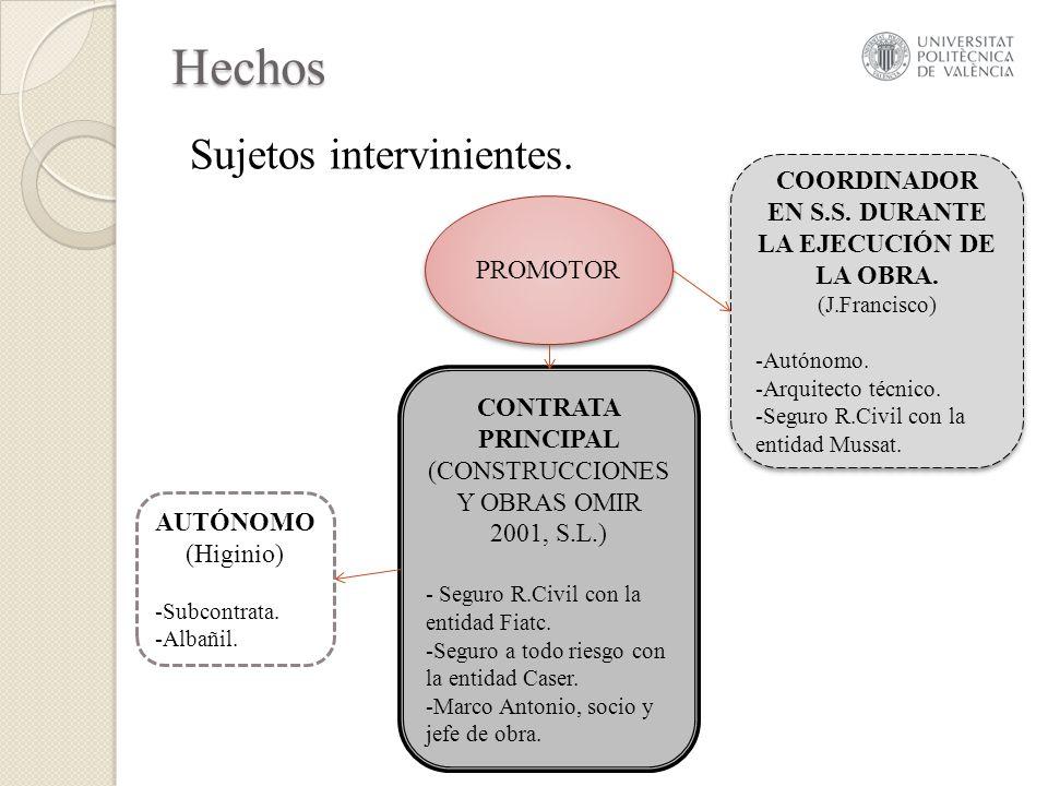 AUDIENCIA PROVINCIAL DE MURCIA SENTENCIA (23-05-2011) JUZGADO DE LO PENAL Nº 3 DE CARTAGENA * SENTENCIA (10-04-2012) HECHOS QUE SE JUZGAN Coordinador S.S.