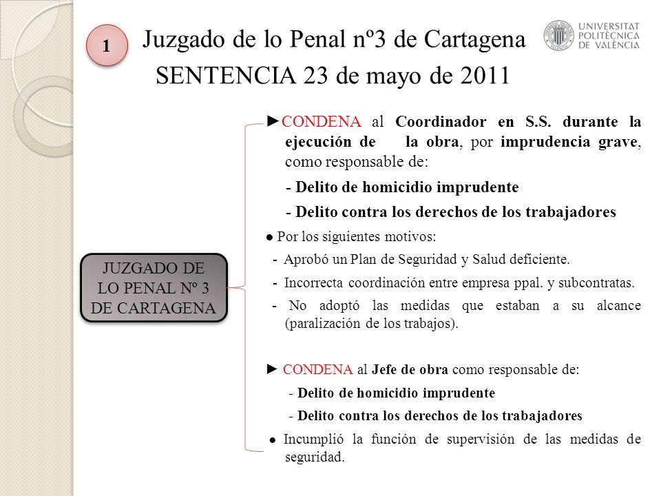 Recurso de apelación 2 2 RECURSO DE APELACIÓN COORDINADOR EN S.S.