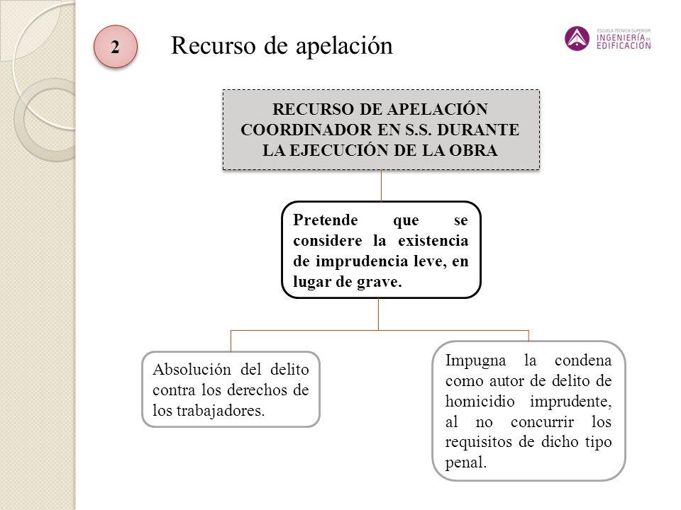 Audiencia Provincial de Murcia SENTENCIA 10 de abril de 2012 ABSUELVE al coordinador en S.S.