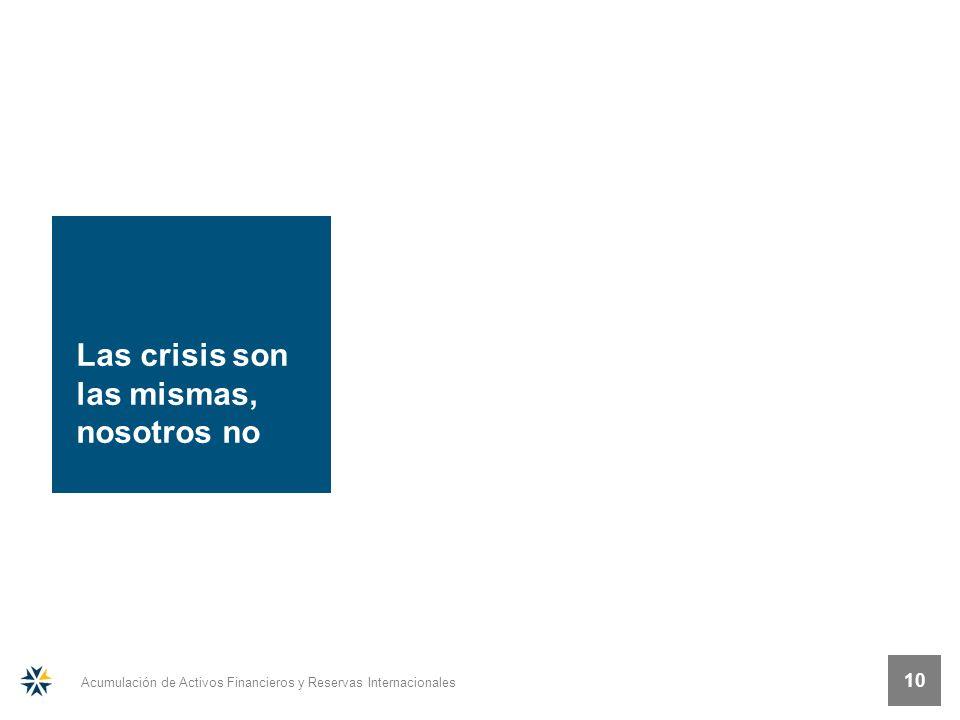 Acumulación de Activos Financieros y Reservas Internacionales Las crisis son las mismas, nosotros no 10