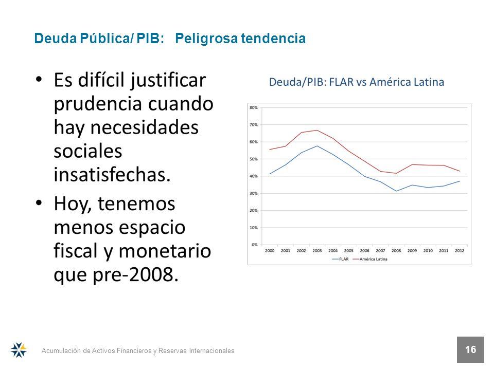 Acumulación de Activos Financieros y Reservas Internacionales 16 Deuda Pública/ PIB: Peligrosa tendencia
