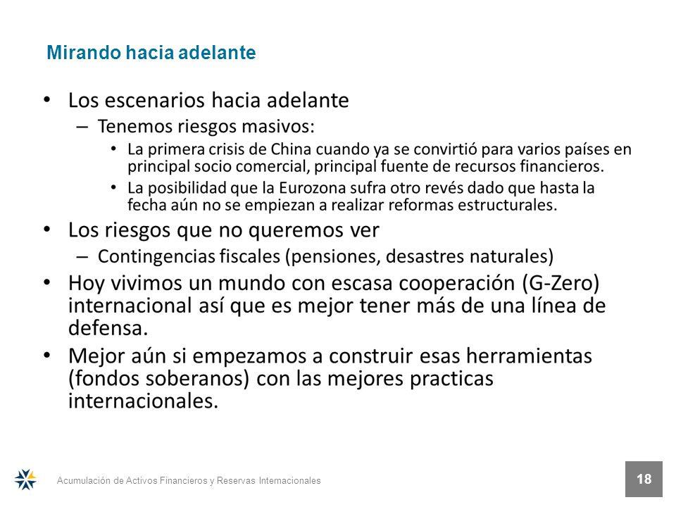 Acumulación de Activos Financieros y Reservas Internacionales 18 Mirando hacia adelante