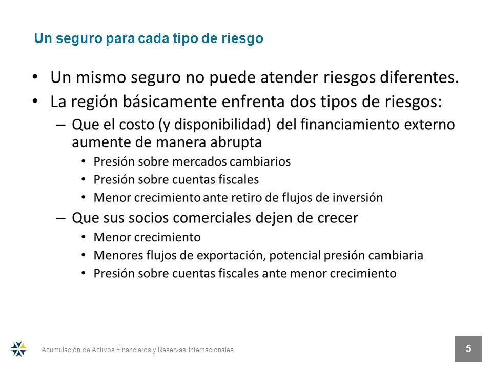 Acumulación de Activos Financieros y Reservas Internacionales 5 Un seguro para cada tipo de riesgo