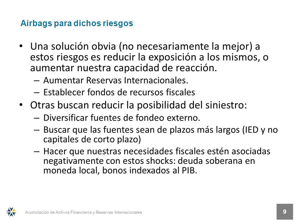 Acumulación de Activos Financieros y Reservas Internacionales 9 Airbags para dichos riesgos