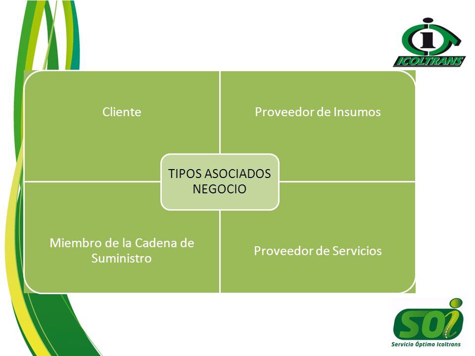 ClienteProveedor de Insumos Miembro de la Cadena de Suministro Proveedor de Servicios TIPOS ASOCIADOS NEGOCIO