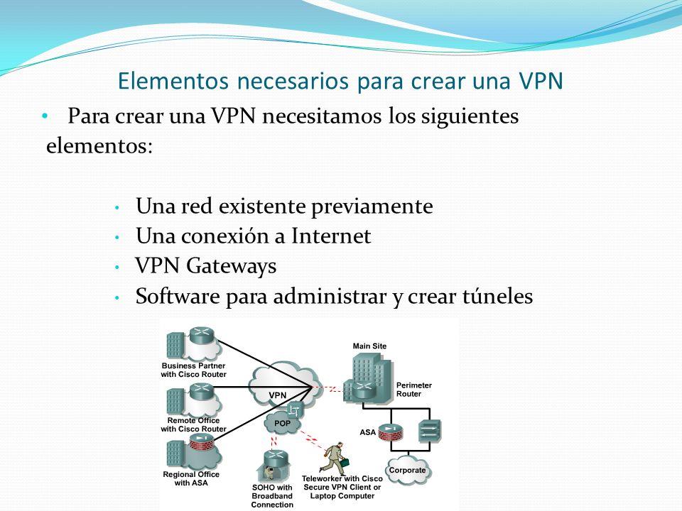 Elementos necesarios para crear una VPN Para crear una VPN necesitamos los siguientes elementos: Una red existente previamente Una conexión a Internet