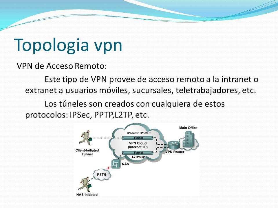 Topologia vpn VPN de Acceso Remoto: Este tipo de VPN provee de acceso remoto a la intranet o extranet a usuarios móviles, sucursales, teletrabajadores