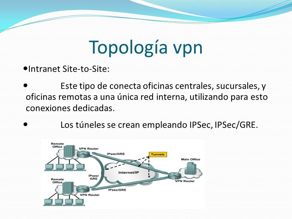 Topología vpn Intranet Site-to-Site: Este tipo de conecta oficinas centrales, sucursales, y oficinas remotas a una única red interna, utilizando para