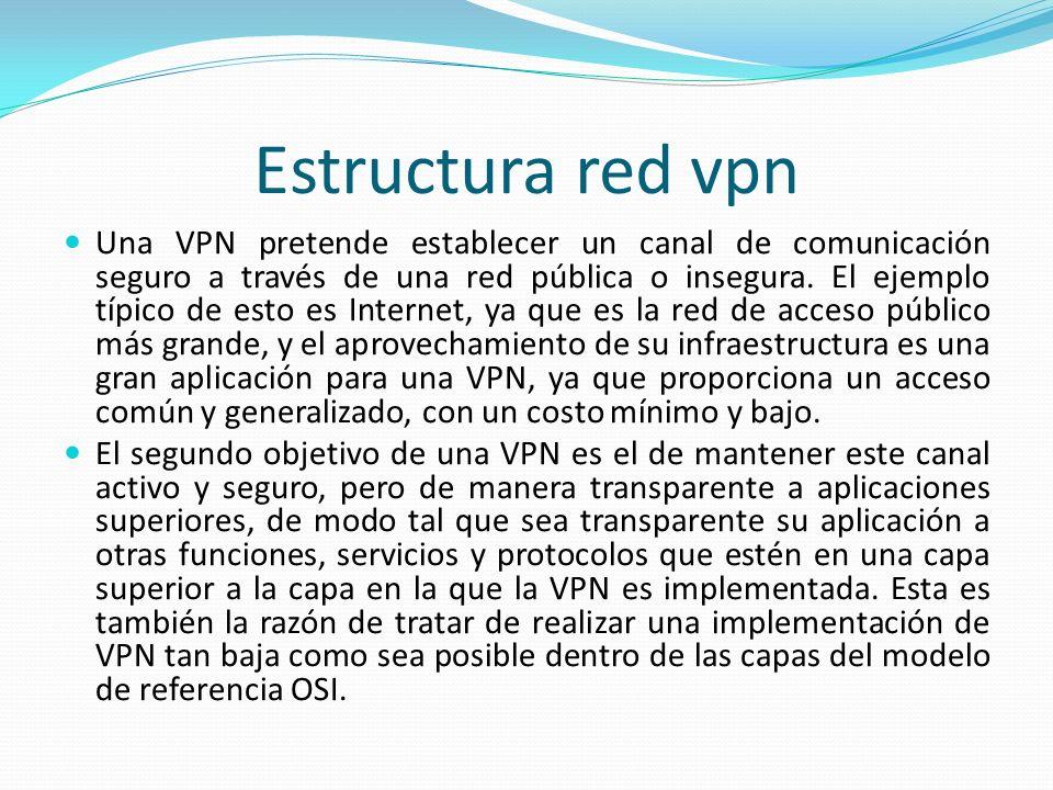 Estructura red vpn Una VPN pretende establecer un canal de comunicación seguro a través de una red pública o insegura. El ejemplo típico de esto es In