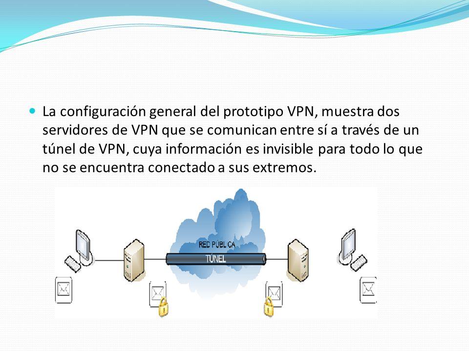 La configuración general del prototipo VPN, muestra dos servidores de VPN que se comunican entre sí a través de un túnel de VPN, cuya información es i