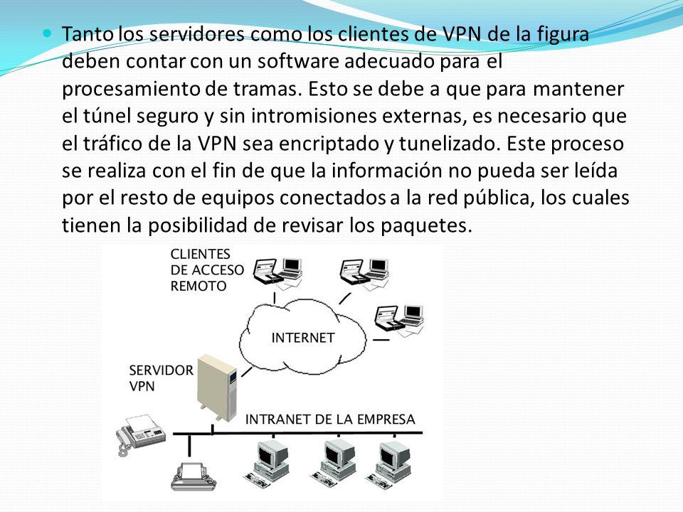 Tanto los servidores como los clientes de VPN de la figura deben contar con un software adecuado para el procesamiento de tramas. Esto se debe a que p