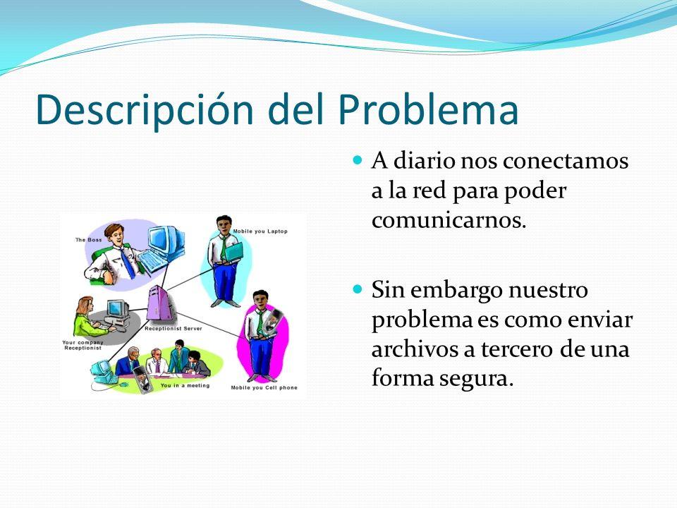 Descripción del Problema A diario nos conectamos a la red para poder comunicarnos. Sin embargo nuestro problema es como enviar archivos a tercero de u