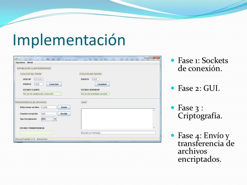 Implementación Fase 1: Sockets de conexión. Fase 2: GUI. Fase 3 : Criptografía. Fase 4: Envío y transferencia de archivos encriptados.