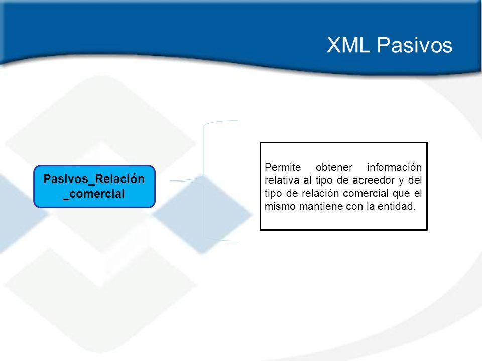 XML Pasivos Pasivos_Relación _comercial Permite obtener información relativa al tipo de acreedor y del tipo de relación comercial que el mismo mantien